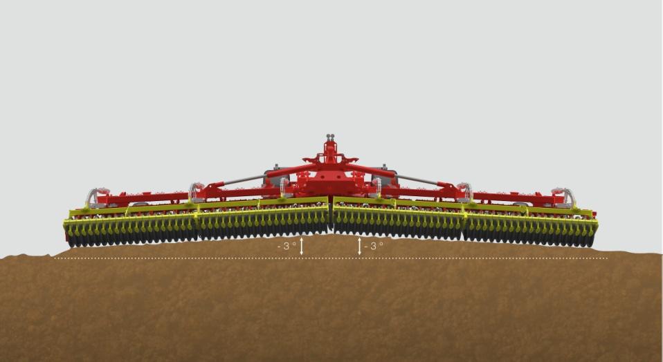 terradisc8001t